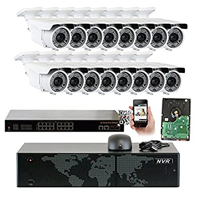 GW Security Bullet Security Camera