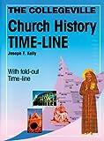 Joseph F Kelly Collegeville Church History Time-Line