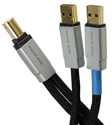 アコースティックリバイブ USB ケーブル(A 端子分離型) USB1.0SPS