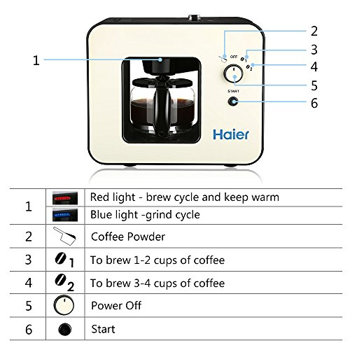 Haier-Brew-Automatic-Coffee-Makers-4-Cup-with-Grinder-Espresso-Coffee-Machines