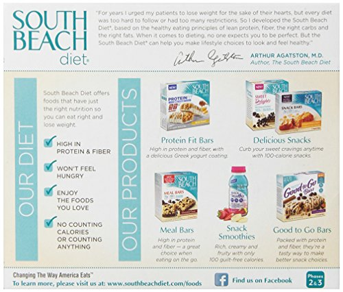 south beach diet phase 1 grocery list pdf