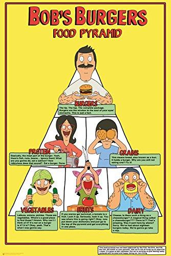 GB Eye LTD, Bob Burgers, Food Pyramid, Maxi Poster, 61 x 91,5 cm