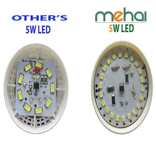Mehai-Super-Bright-5W-LED-Bulbs-(White,-Pack-of-4)