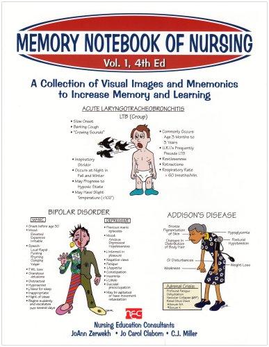 Of_Nursing_Books
