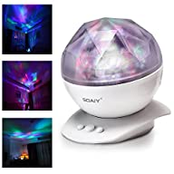 Soaiy SY-NL04 Color Changing LED Nigh…