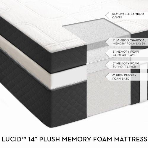mattress king denver