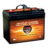 VMAX857 AGM Battery For All Trolling Motor, Cobra, Minnkota and Marine RV Deep Cycle