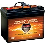 VMAX857 AGM Battery 12 Volt 35AH Marine Deep Cycle HI Performance Battery ideal for boats and 18-35lb minn kota, minnkota, cobra, sevylor and other trolling motor (12V 35AH, GROUP U1)