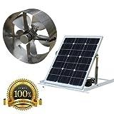 ECO-WORTHY 排気扇 換気扇 換気扇 ソーラーパネル付属 電力節約 29W発電 M29-SV25-1