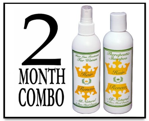 Hair Loss Treatment and Cleansing Shampoo for