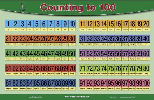 BrainyMats Counting 1 to 100 (221)