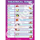 Theatrical Terms Drama Educational Wall ChartPoster in laminated paper A1 850mm x 594mm