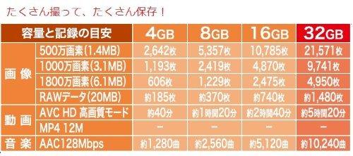 Team MicroSDHCカード 32GB Class10 ECOパッケージ 10年保証 SDHCカード変換アダプター付き  (32GB)
