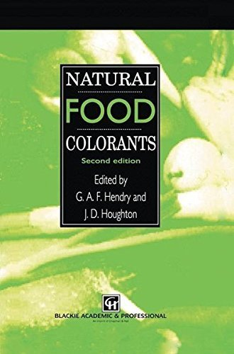 natural-food-colorants