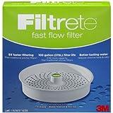 3M Filtrete Fast Flow Filter