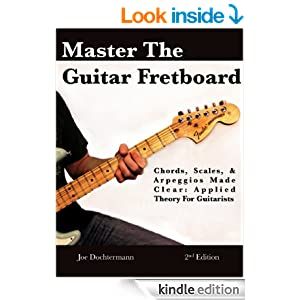 how to clean guitar fretboard at home