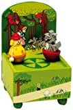 Musicbox World 43764 Little Red Riding Hood and The Wolf Playing Who's Afraid Of The Big Bad Wolf