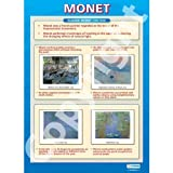Monet Art Educational Wall ChartPoster in laminated paper A1 850mm x 594mm