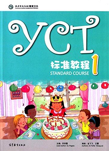 Buy Yct Now!