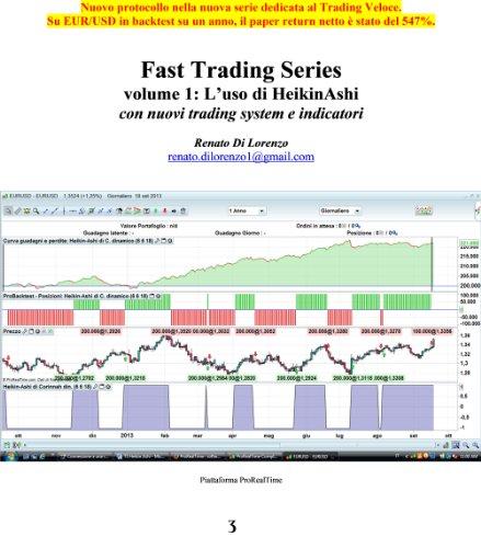 The modified heikin ashi fibonacci trading system ebook