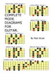 COMPLETE MODE DIAGRAMS FOR GUITAR (Ba...