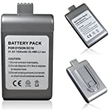 Powerextra⢠Replacement Li-ion 21.6V Rechargeable Battery Pack for Dyson DC16, D12 Cordless Vacuum