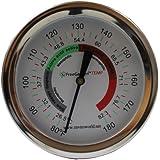 Enviro World Compost Thermometer