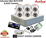 HIKVISION DS-7108HGHI-F1 MINI 8CH DVR + ACTIVE AHD 1 Megapixel High Resolution 36IR DOME CAMERA 6pcs + 2TB HDD + ACTIVE CABLE + ACTIVE POWER SUPPLY (FULL COMBO)