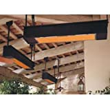 Wall Mount Propane Heater - Heaters - Compare Prices, Reviews And