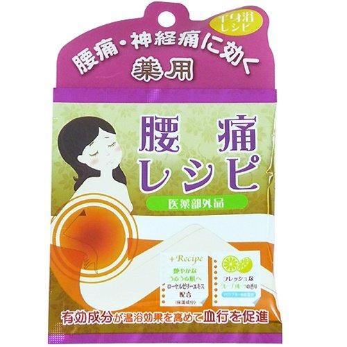 NOL 腰痛レシピ OBーREPー2ー1