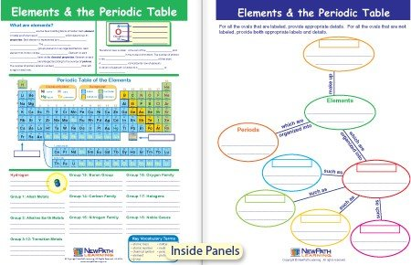 New Path Learning NP-944818 Elements The Periodic Table Visual Learning Guide Science Gr 6-9