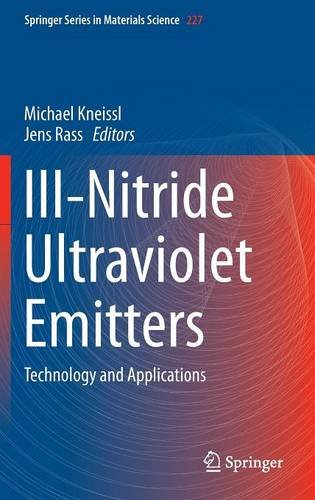 Image for publication on III-Nitride Ultraviolet Emitters: Technology and Applications (Springer Series in Materials Science)