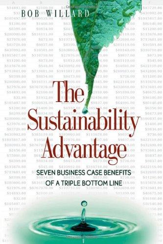 The Sustainability Advantage: Seven Business Case...