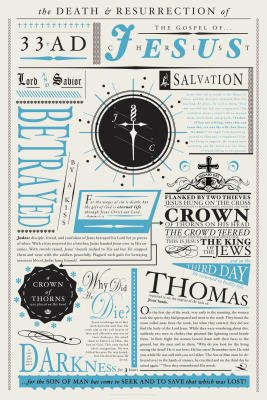 Jesus Christ Infographic Religious Poster – 24×36 custom fit with RichAndFramous Black 24 inch Poster Hangers