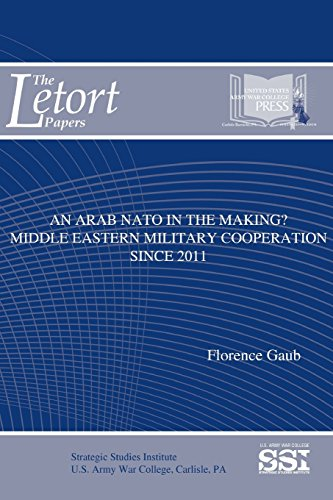 An Arab NATO In The Making? Middle Eastern Military Cooperation Since 2011