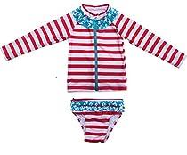 Splish Splash - UV Sun Protective Rash Guard Swimsuit Set by SwimZip Swimwear, Red, 18-24 Month