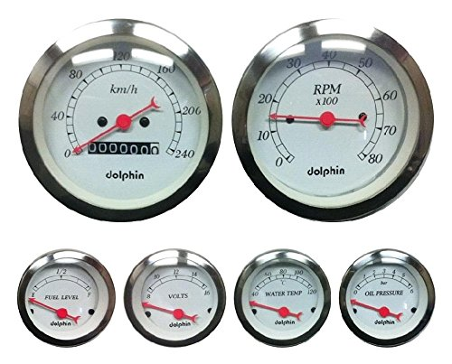 Compare Dolphin Gauges