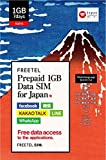 FREETEL Prepaid SIM for JAPAN (1GB Data SIM (nano))