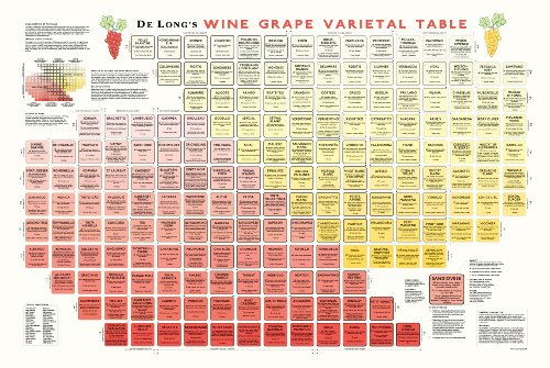 True Fabrications Delong'S Wine Varietal Table Poster - Perfect Gift For Wine Lovers front-237142