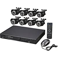 SHIELDeye 16 Ch. Surveillance DVR Cameras