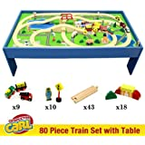 Conductor Carl 80 Piece Train Table and Playboard Set. 100% Compatible with Thomas the Train and Brio. Plus FREE Conductor Carl Train!