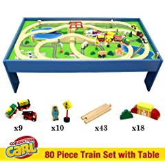 Conductor Carl 80 Piece Train Table and Playboard Set. 100% Compatible with Thomas the Train and Brio. Plus FREE Conductor Carl Train.