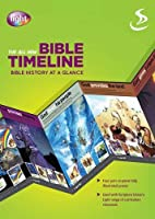 Bible Timeline