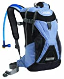 CamelBak Mini-H.A.W.G. 50-Ounce Hydration Pack,Vista Blue/Charcoal