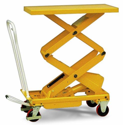 i-Liftequip BS Mobile Triple Scissor Manual Lift Table, 660 lbs Capacity, 43