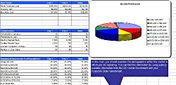 Online Print Shop Marketing Plan and Business Plan