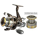 Goture Live Bait Carp Spinning Fishing Reel Bass With Dual Brake Includes Aluminum Spare Spool