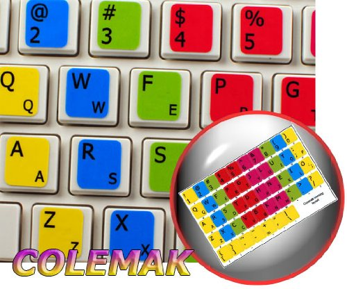 LEARNING COLEMAK KEYBOARD LABELS