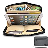 Mygreen Portable Universal Electronic Accessories Organizer/ Travel Handbag Organizer/ Ipad Mini Case/ Cell Phone Carry Bag/ Cable Organizer Bag (Gray)
