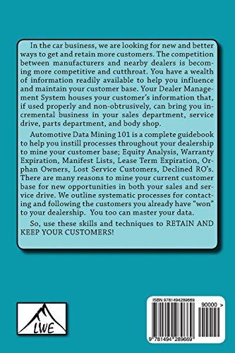 Automotive Data Mining 101: Basic Principles Of Data Mining Your Customer Base